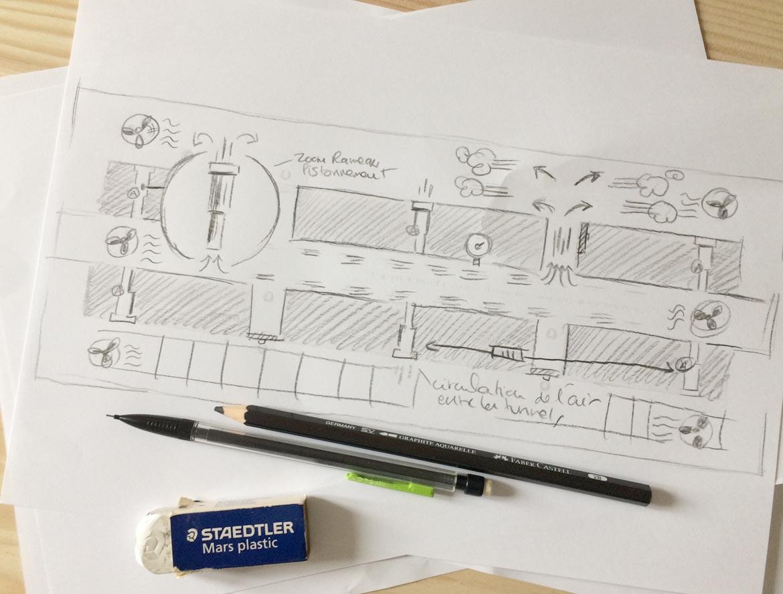 Visuel d'un dessin préliminaire pour les infographies sécurité Eurotunnel