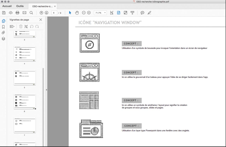 Image des différents concepts pour chaque fonctionnalité de l'outil OSO World.